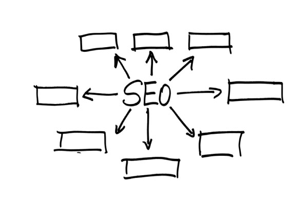 seo idea boxes